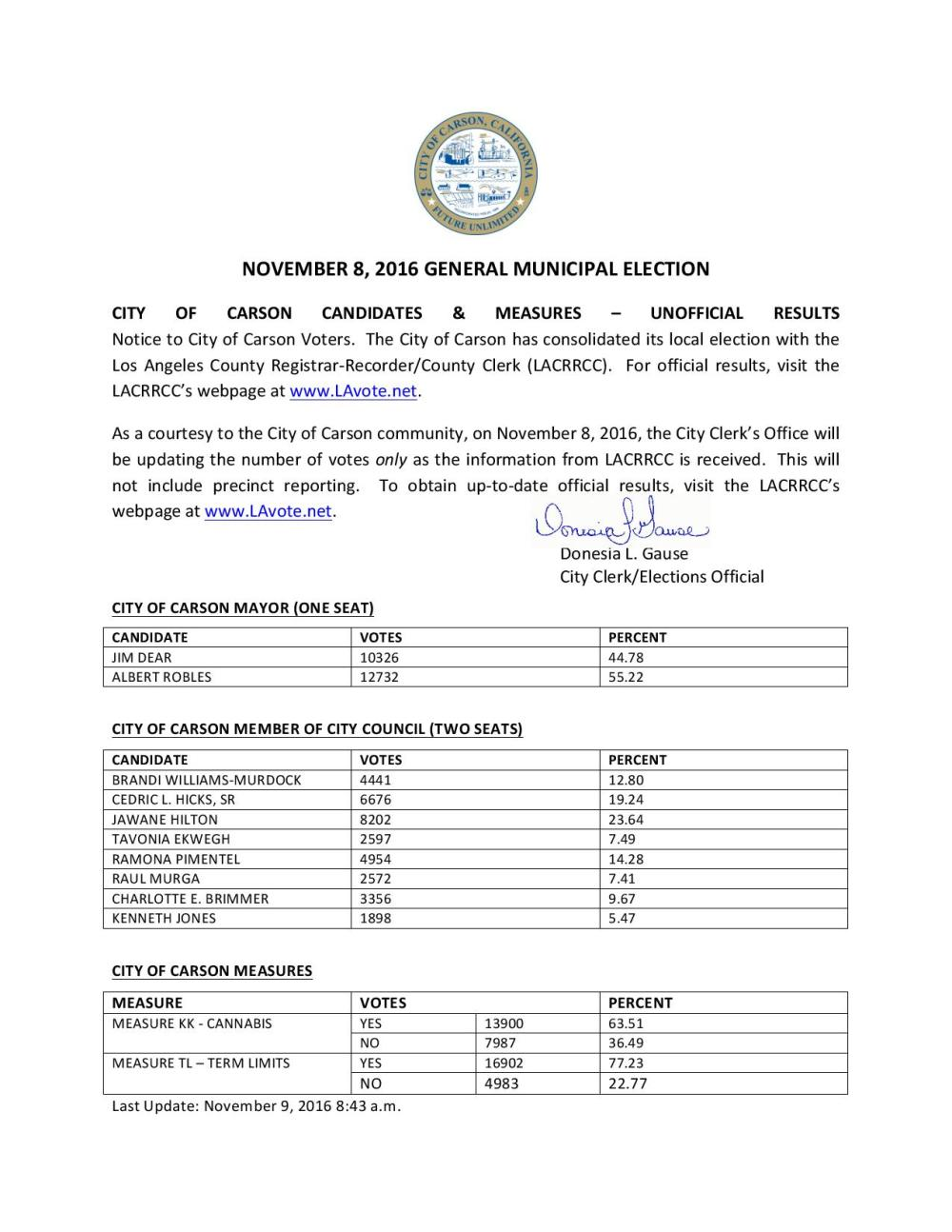 city-clerk-unofficial-results-page-001